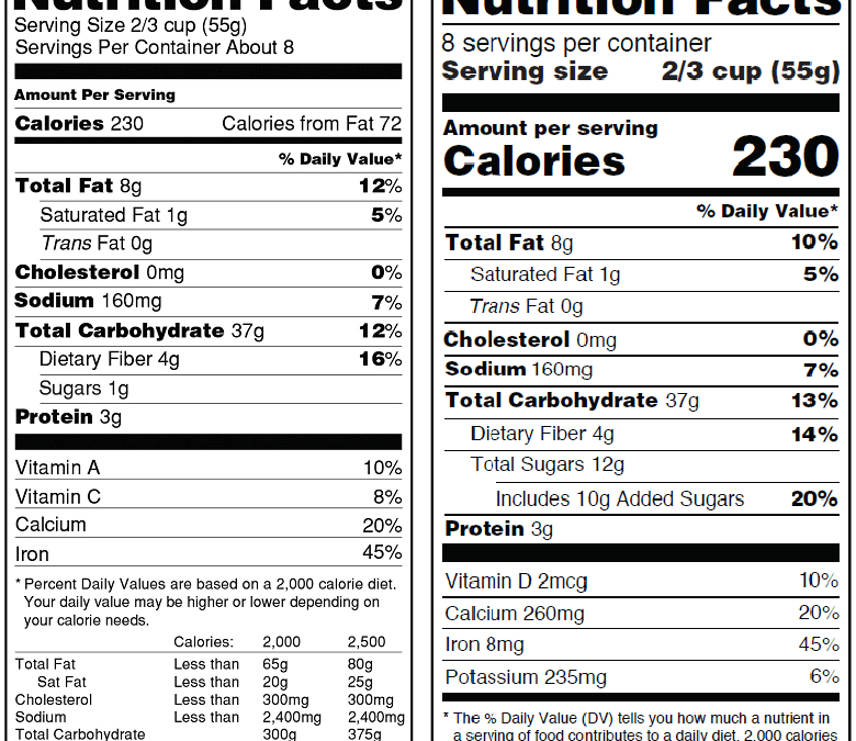 Food Label Makeover – What Has Changed?
